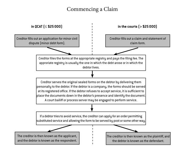 diagram-for-debt-chapter